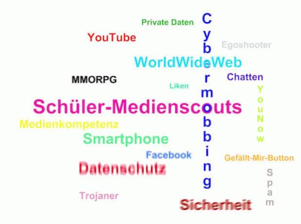 Der Umgang mit Medien und den eigenen persönlichen Daten wird immer wichtiger. Können sich doch hinter manch einem schnellen Klick schwere Konsequenzen verstecken (Symbolgrafik: Judith Wedderwille/Kreis Soest).