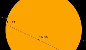 Merkur-Beobachtung an der PHÄNOMENTA