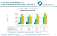Mittelstandsfinanzierung: Kleine Unternehmen sollten Verhandlungsposition verbessern