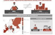 Digitales Mahnwesen in Europa: Deutschland Schlusslicht