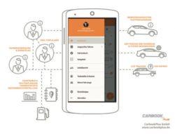 <b>App – Kostenloses Tool vereinfacht Fleetmanagement</b>