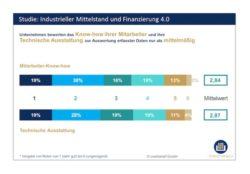 <b>Vielen Unternehmen fehlt das Know-how zur Auswertung von Industrie-4.0-Daten</b>