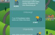 """Die Bewerbung – der steinige Weg zum Reiseziel """"Job"""""""