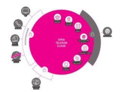 <b>Telekom fördert Start-up TeleClinic</b>
