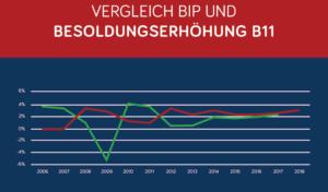 Vorzeitiger Rückblick: Merkels Vermächtnis in Südwestfalen und Deutschland
