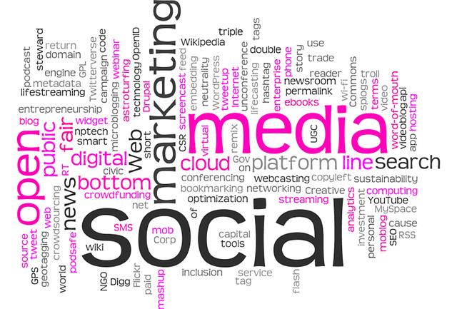 Photo of Werbung im Offline- und Online Bereich