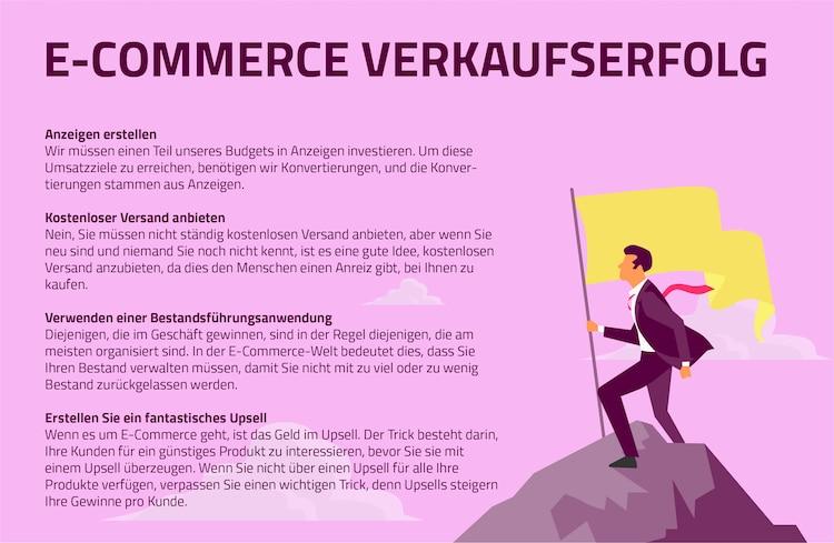 Um im Online Geschäft mithalten zu können müssen Unternehmer über eine Webpräsenz verfügen.