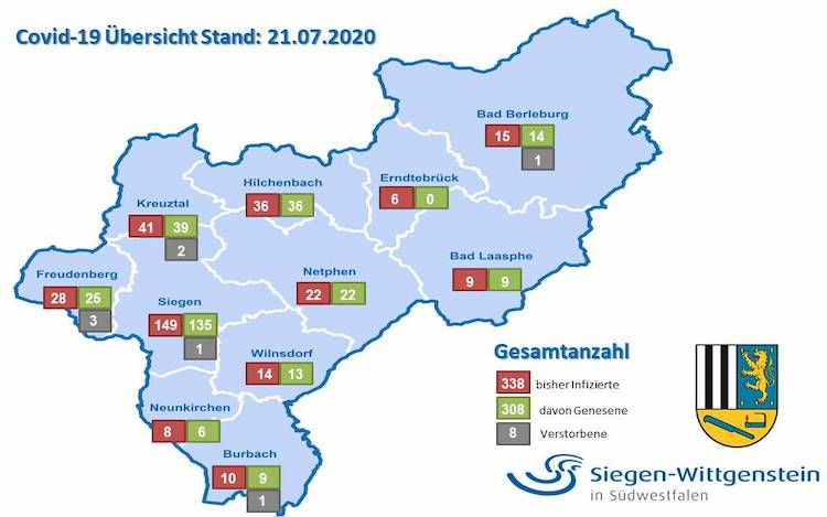 2020-07-22-Grafik