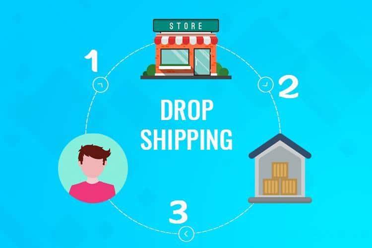 Dropshipping bezeichnet eine Distributionsart, bei der die Ware eines Onlineshops bei einem Großhändler gelagert und auch von dort an Kunden geschickt wird.