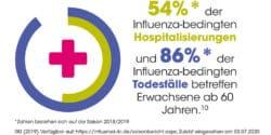 2021-10-07-Grippeimpfung-2
